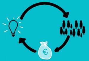 Crowdfunding | Rocio Lara (CC-BY-SA 2.0)